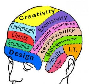 brain-note-taking
